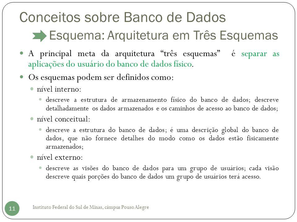 Conceitos sobre Banco de Dados Esquema: Arquitetura em Três Esquemas Instituto Federal do Sul de Minas, câmpus Pouso Alegre 11 A principal meta da arq