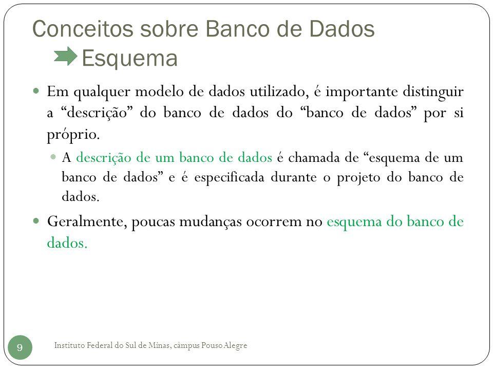 Conceitos sobre Banco de Dados Esquema Instituto Federal do Sul de Minas, câmpus Pouso Alegre 9 Em qualquer modelo de dados utilizado, é importante di