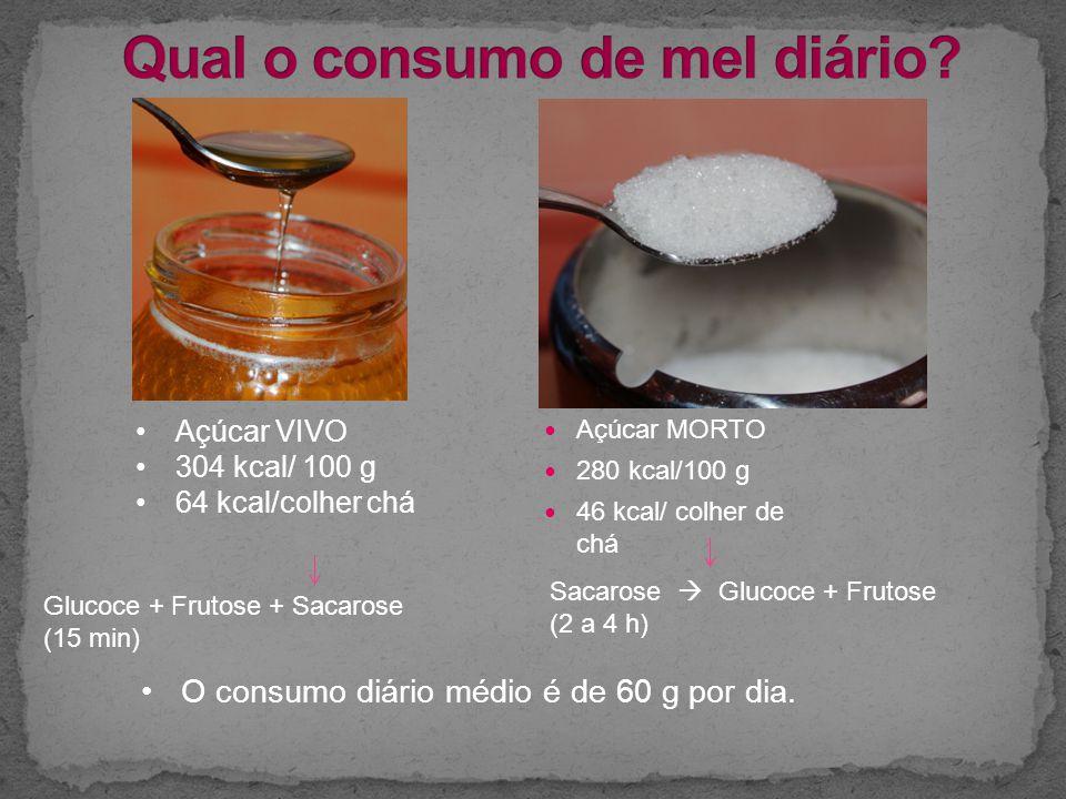 Açúcar MORTO 280 kcal/100 g 46 kcal/ colher de chá Açúcar VIVO 304 kcal/ 100 g 64 kcal/colher chá O consumo diário médio é de 60 g por dia. Sacarose 
