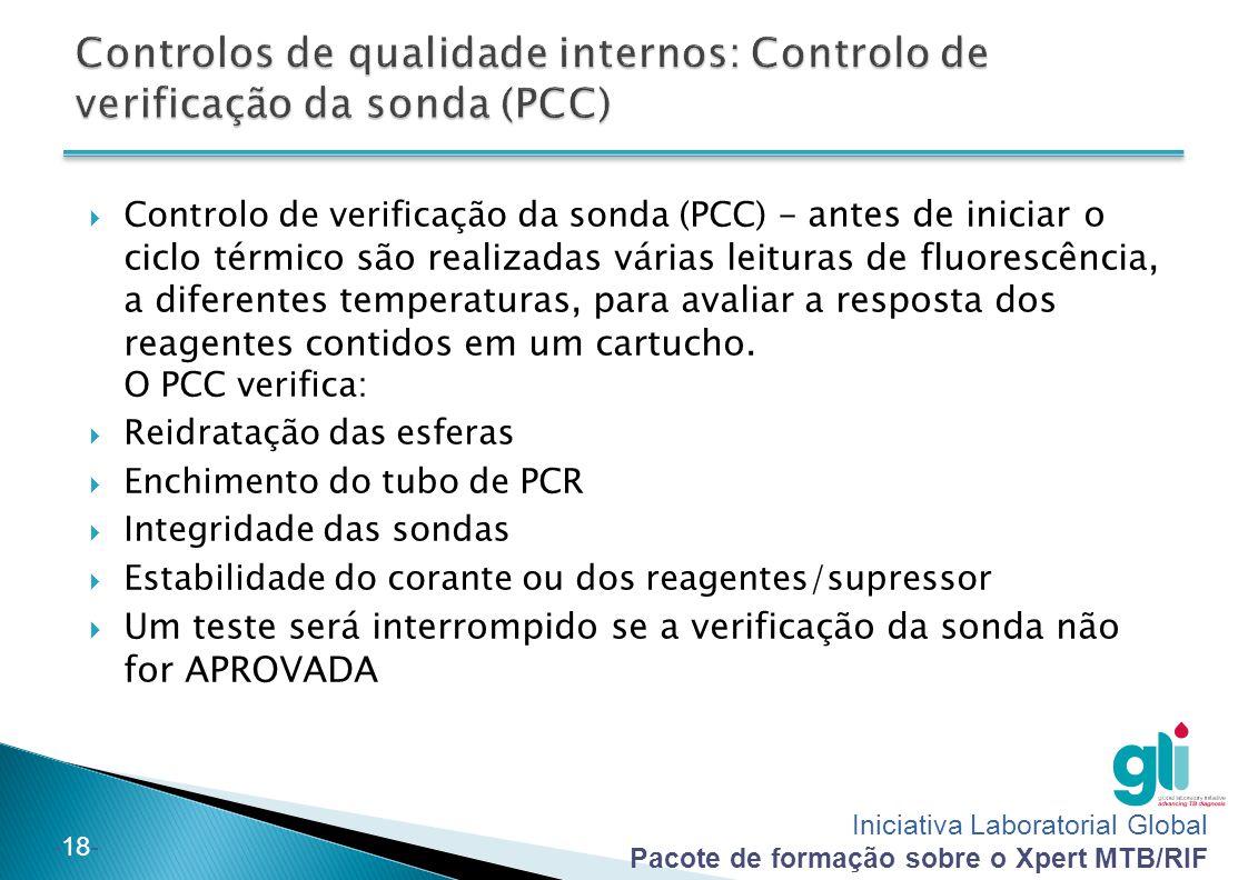 Iniciativa Laboratorial Global Pacote de formação sobre o Xpert MTB/RIF -18-  Controlo de verificação da sonda (PCC) - antes de iniciar o ciclo térmi