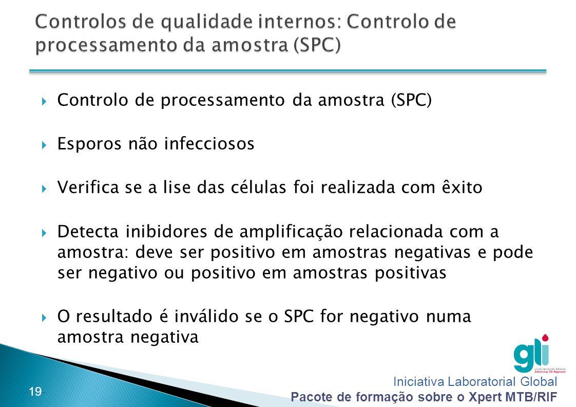 Iniciativa Laboratorial Global Pacote de formação sobre o Xpert MTB/RIF -19-  Controlo de processamento da amostra (SPC)  Esporos não infecciosos 