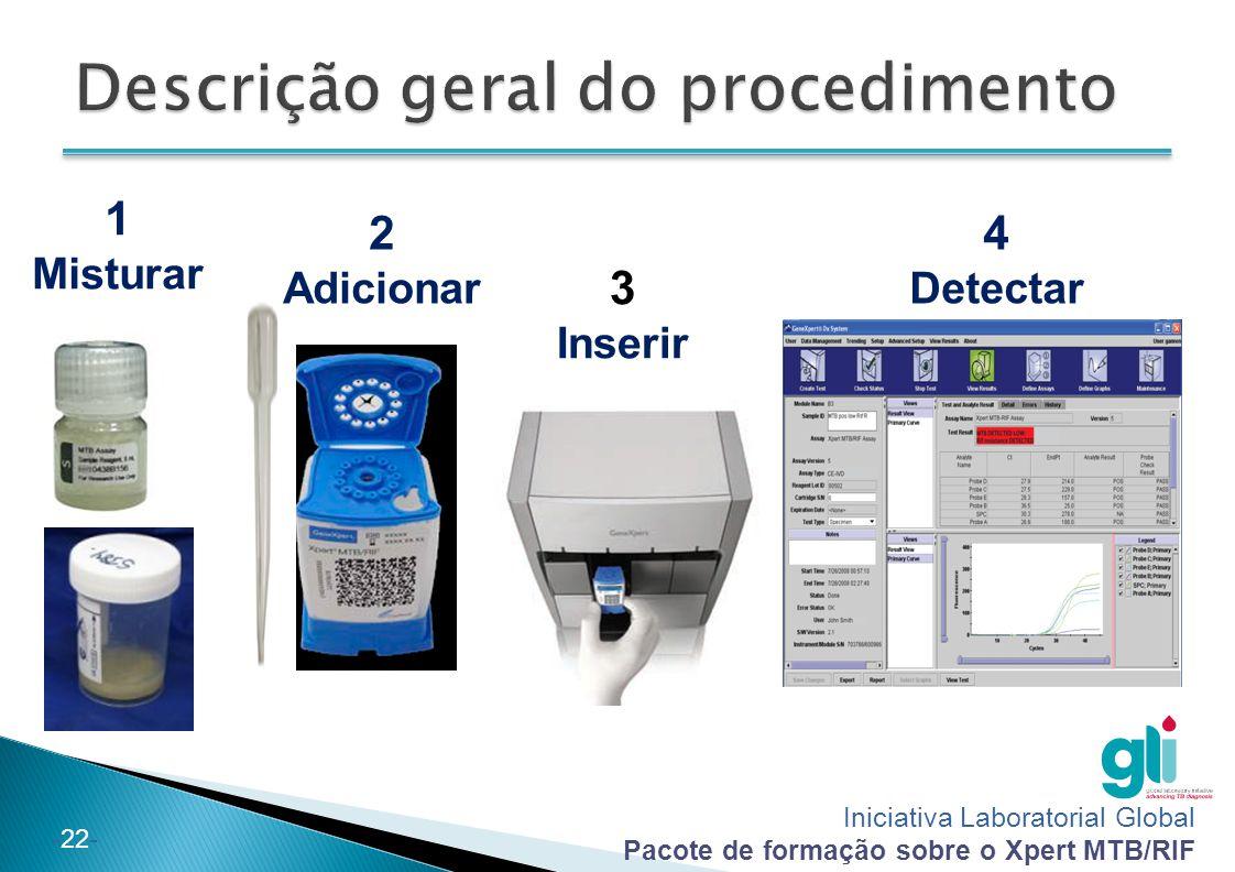 Iniciativa Laboratorial Global Pacote de formação sobre o Xpert MTB/RIF -22- 1 Misturar 2 Adicionar 3 Inserir 4 Detectar