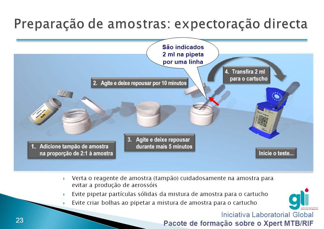 Iniciativa Laboratorial Global Pacote de formação sobre o Xpert MTB/RIF -23- São indicados 2 ml na pipeta por uma linha  Verta o reagente de amostra