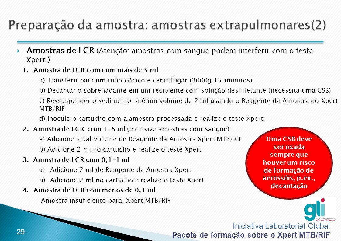Iniciativa Laboratorial Global Pacote de formação sobre o Xpert MTB/RIF -29-  Amostras de LCR (Atenção: amostras com sangue podem interferir com o te