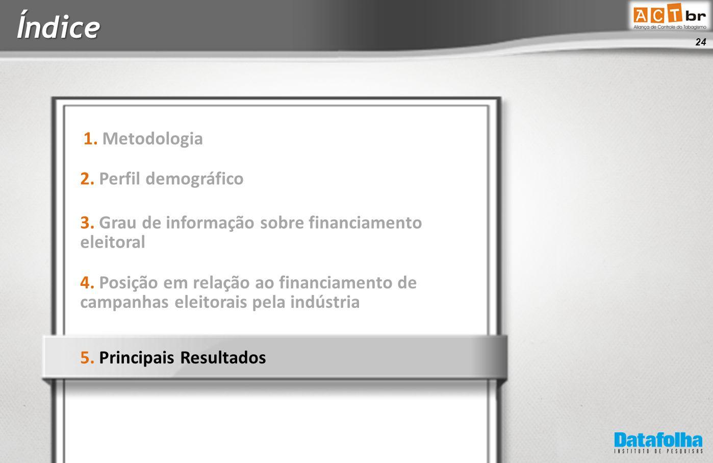 24 Índice 1. Metodologia 2. Perfil demográfico 3. Grau de informação sobre financiamento eleitoral 4. Posição em relação ao financiamento de campanhas