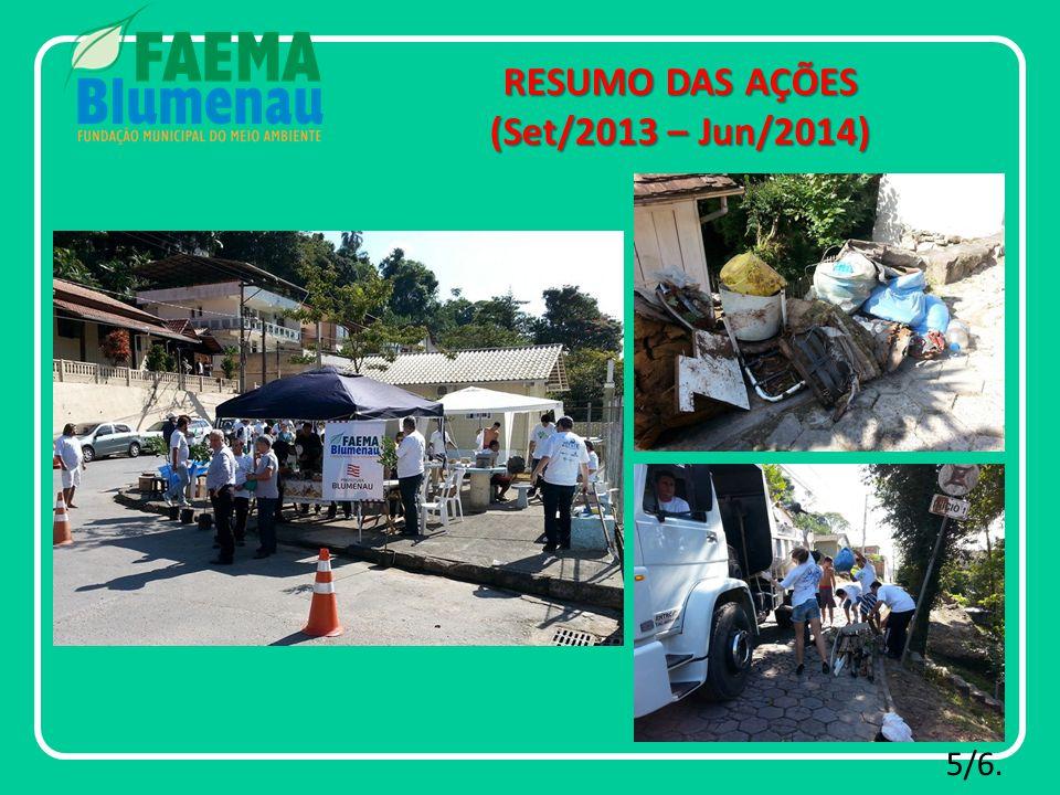 RESUMO DAS AÇÕES (Set/2013 – Jun/2014) 5/6.