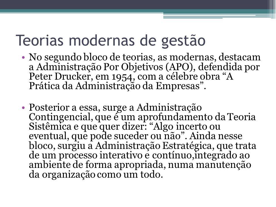 Teorias modernas de gestão No segundo bloco de teorias, as modernas, destacam a Administração Por Objetivos (APO), defendida por Peter Drucker, em 195
