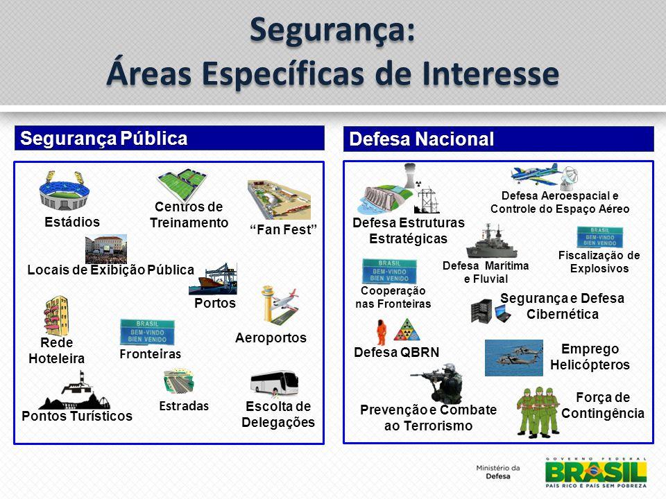 Segurança: Áreas Específicas de Interesse Escolta de Delegações Locais de Exibição Pública Fan Fest Aeroportos Estádios Rede Hoteleira Centros de Treinamento Pontos Turísticos Portos Estradas Segurança Pública Fronteiras Defesa Nacional Defesa Aeroespacial e Controle do Espaço Aéreo Força de Contingência Defesa Marítima e Fluvial Segurança e Defesa Cibernética Prevenção e Combate ao Terrorismo Defesa Estruturas Estratégicas Fiscalização de Explosivos Defesa QBRN Emprego Helicópteros Cooperação nas Fronteiras