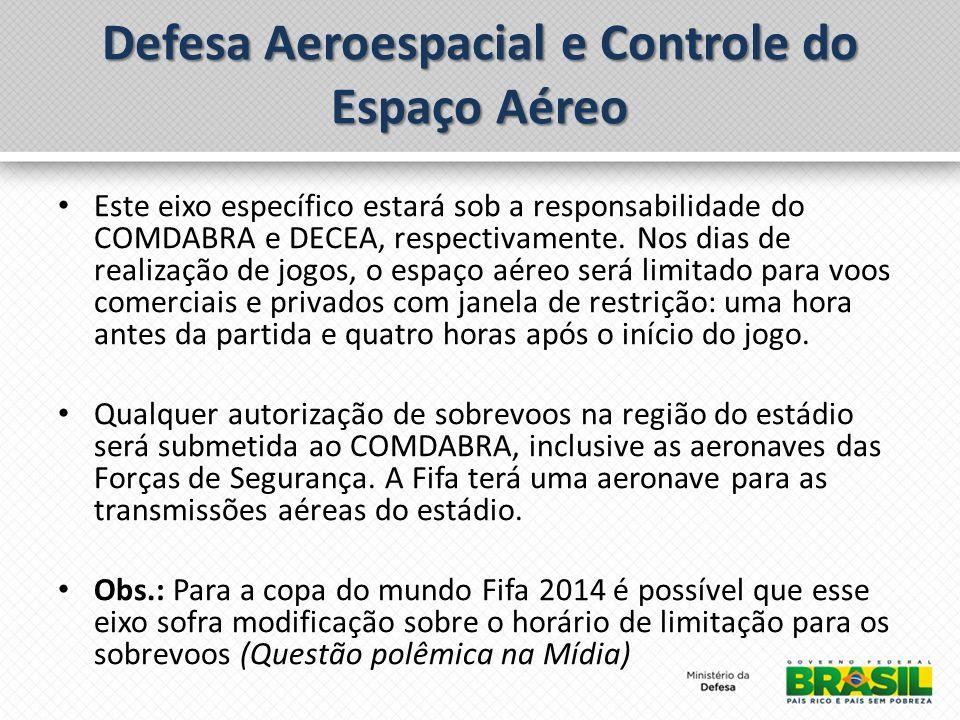 Defesa Aeroespacial e Controle do Espaço Aéreo Este eixo específico estará sob a responsabilidade do COMDABRA e DECEA, respectivamente. Nos dias de re