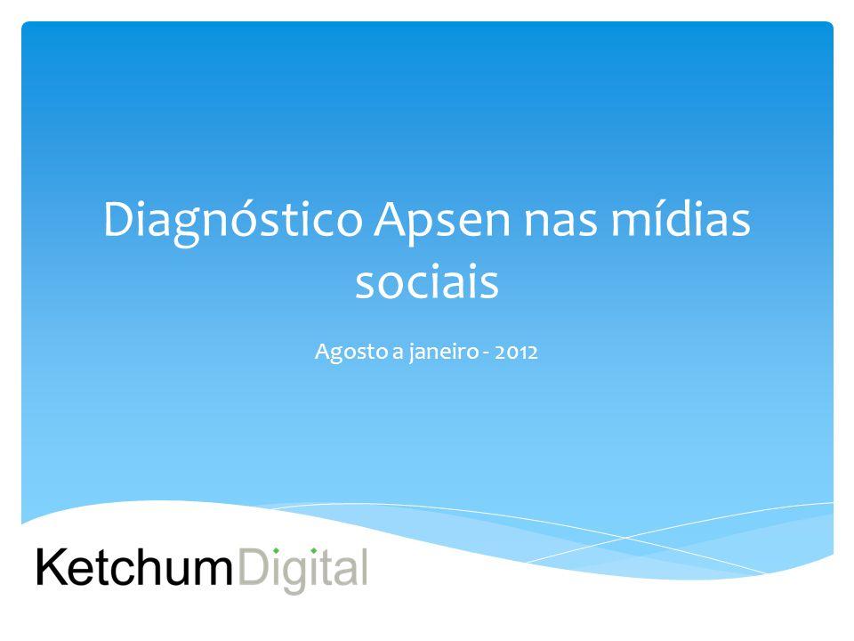 Diagnóstico Apsen nas mídias sociais Agosto a janeiro - 2012