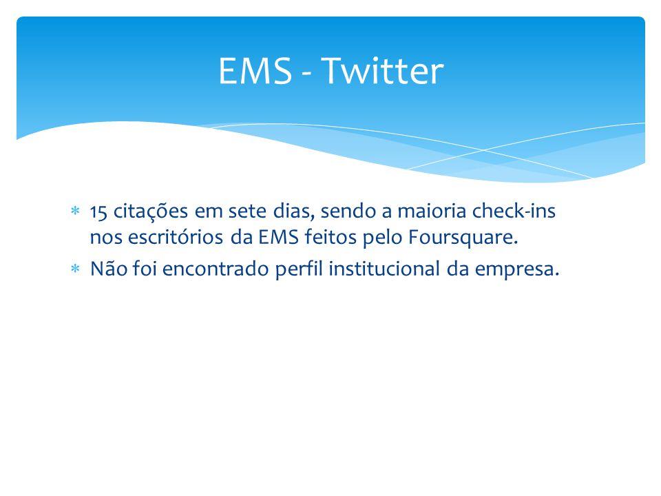  15 citações em sete dias, sendo a maioria check-ins nos escritórios da EMS feitos pelo Foursquare.  Não foi encontrado perfil institucional da empr