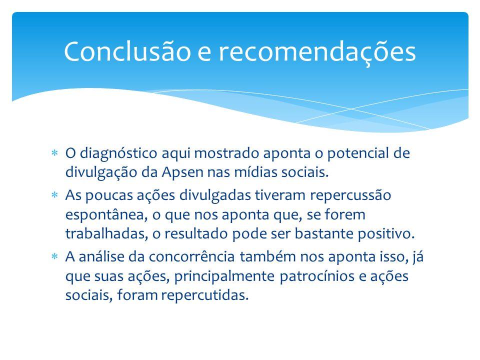  O diagnóstico aqui mostrado aponta o potencial de divulgação da Apsen nas mídias sociais.  As poucas ações divulgadas tiveram repercussão espontâne