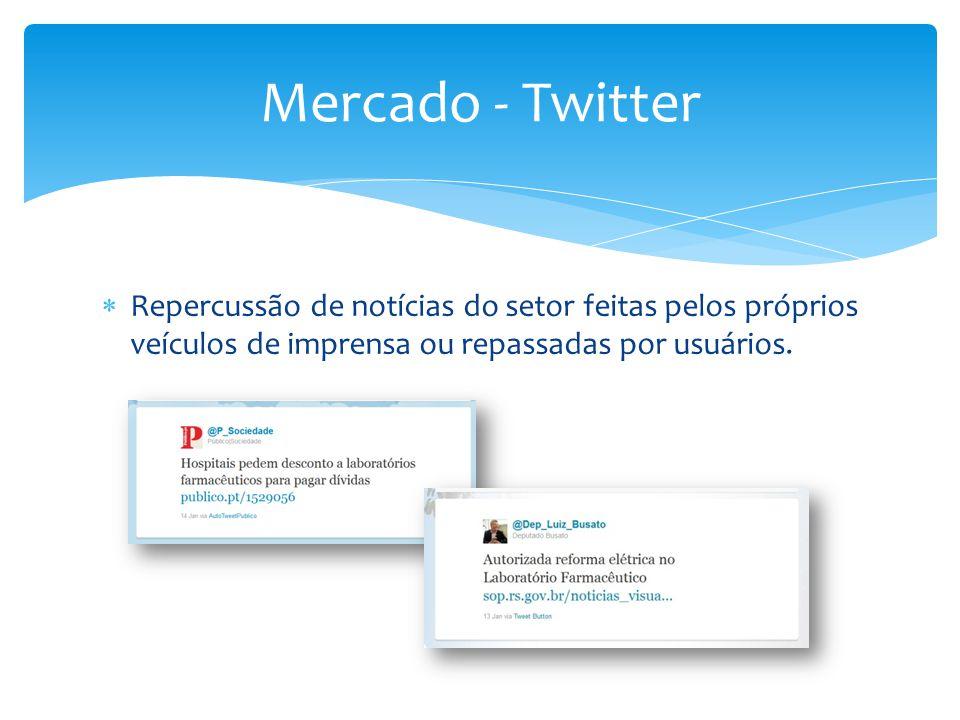  Repercussão de notícias do setor feitas pelos próprios veículos de imprensa ou repassadas por usuários. Mercado - Twitter
