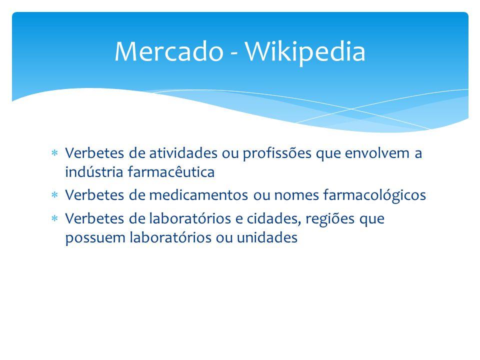  Verbetes de atividades ou profissões que envolvem a indústria farmacêutica  Verbetes de medicamentos ou nomes farmacológicos  Verbetes de laborató