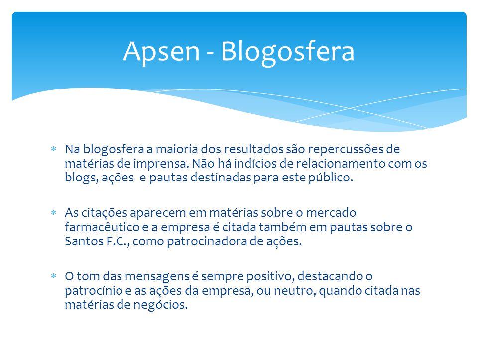 Na blogosfera a maioria dos resultados são repercussões de matérias de imprensa. Não há indícios de relacionamento com os blogs, ações e pautas dest