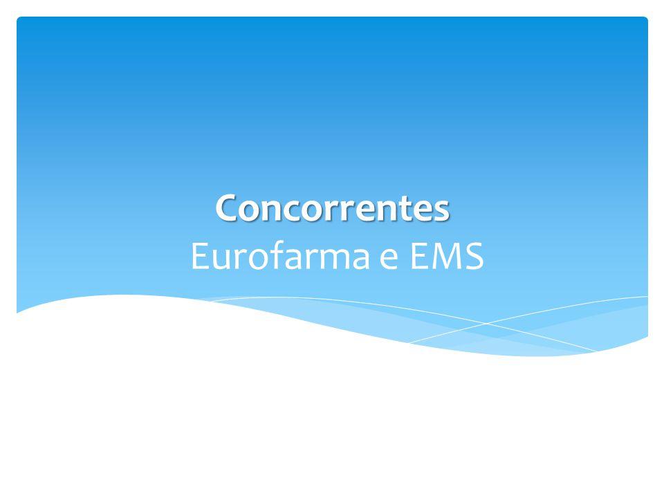Concorrentes Concorrentes Eurofarma e EMS