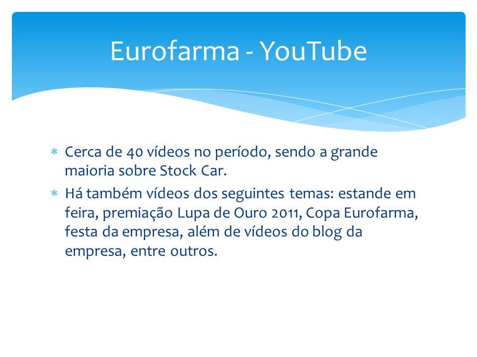  Cerca de 40 vídeos no período, sendo a grande maioria sobre Stock Car.  Há também vídeos dos seguintes temas: estande em feira, premiação Lupa de O