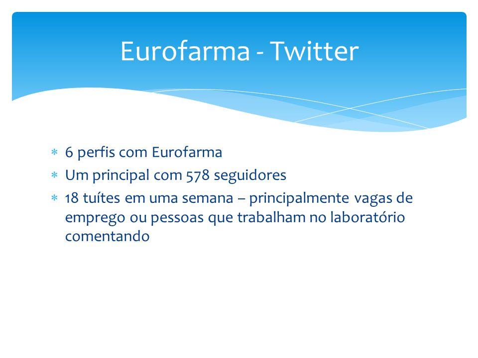  6 perfis com Eurofarma  Um principal com 578 seguidores  18 tuítes em uma semana – principalmente vagas de emprego ou pessoas que trabalham no lab
