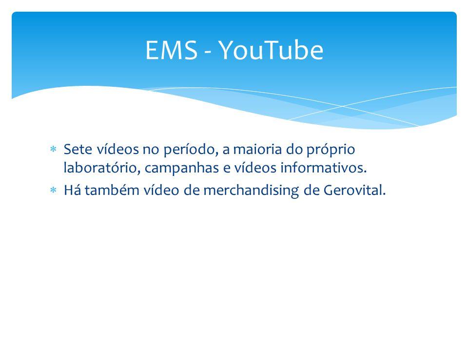  Sete vídeos no período, a maioria do próprio laboratório, campanhas e vídeos informativos.  Há também vídeo de merchandising de Gerovital. EMS - Yo