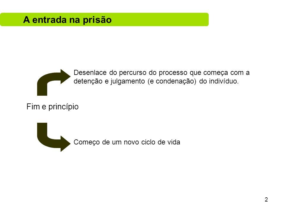 2 Fim e princípio Desenlace do percurso do processo que começa com a detenção e julgamento (e condenação) do indivíduo.
