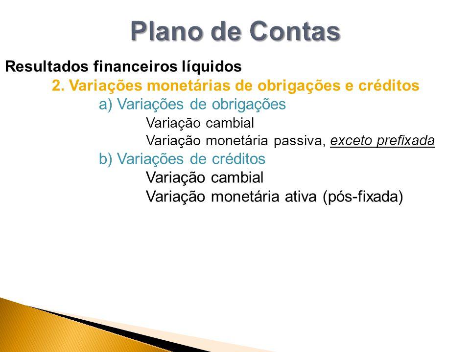 Resultados financeiros líquidos 2. Variações monetárias de obrigações e créditos a) Variações de obrigações Variação cambial Variação monetária passiv
