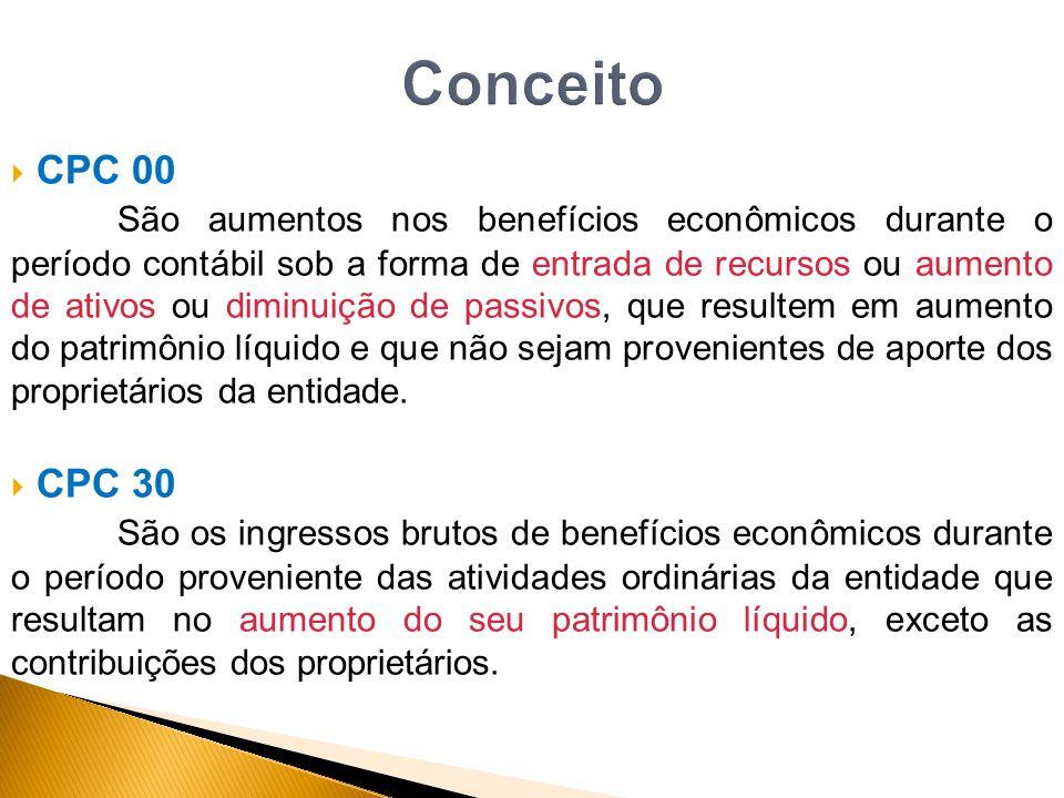  CPC 00 São aumentos nos benefícios econômicos durante o período contábil sob a forma de entrada de recursos ou aumento de ativos ou diminuição de pa
