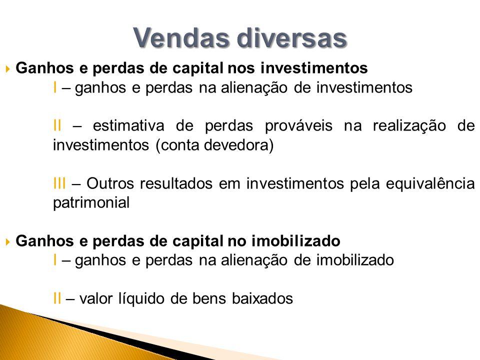  Ganhos e perdas de capital nos investimentos I – ganhos e perdas na alienação de investimentos II – estimativa de perdas prováveis na realização de