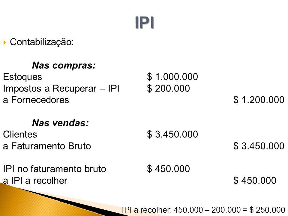  Contabilização: Nas compras: Estoques$ 1.000.000 Impostos a Recuperar – IPI$ 200.000 a Fornecedores$ 1.200.000 Nas vendas: Clientes$ 3.450.000 a Fat