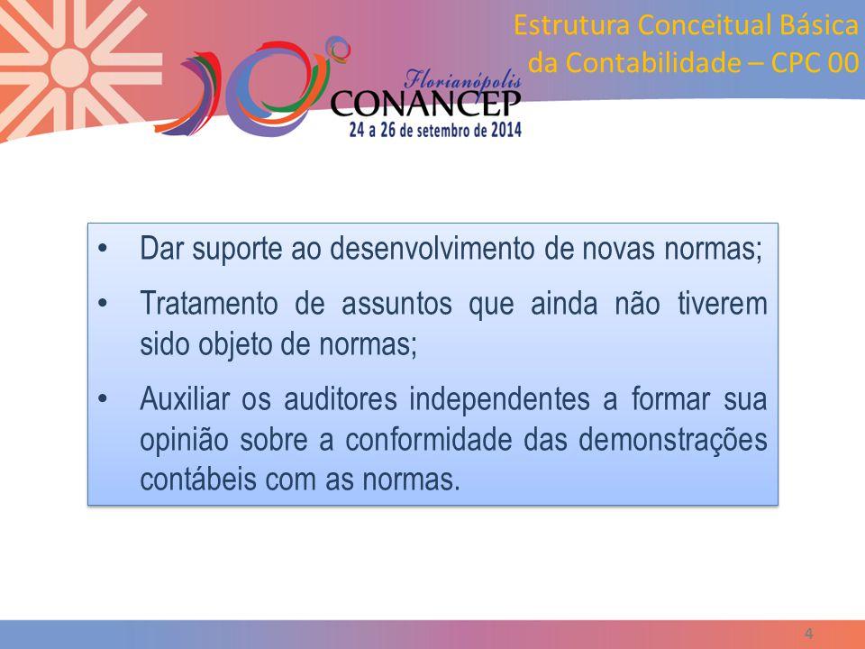 4 Dar suporte ao desenvolvimento de novas normas; Tratamento de assuntos que ainda não tiverem sido objeto de normas; Auxiliar os auditores independen