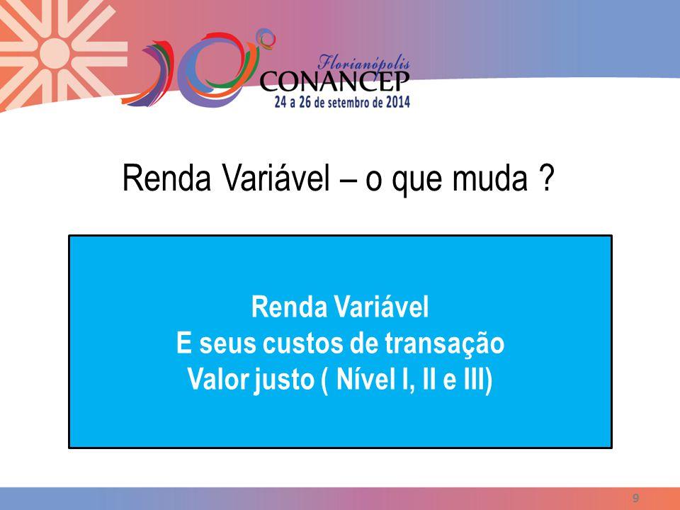 Renda Variável – o que muda ? 9 Renda Variável E seus custos de transação Valor justo ( Nível I, II e III)