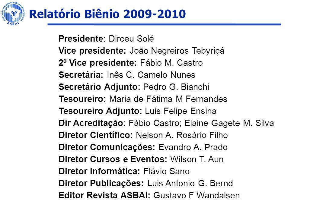 Presidente: Dirceu Solé Vice presidente: João Negreiros Tebyriçá 2º Vice presidente: Fábio M. Castro Secretária: Inês C. Camelo Nunes Secretário Adjun