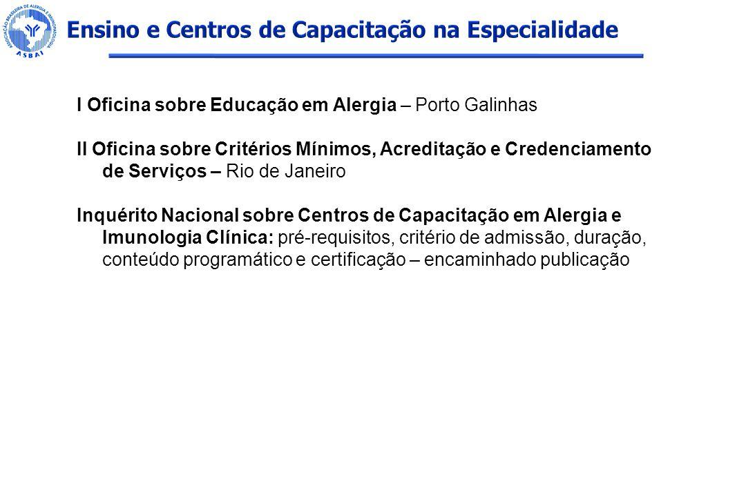 I Oficina sobre Educação em Alergia – Porto Galinhas II Oficina sobre Critérios Mínimos, Acreditação e Credenciamento de Serviços – Rio de Janeiro Inq
