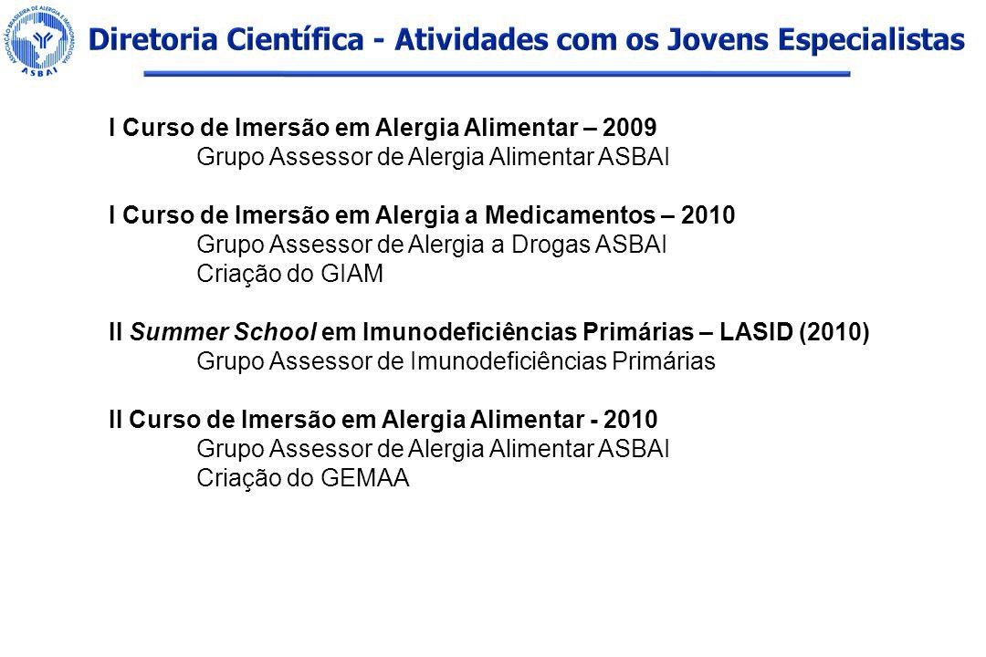 I Curso de Imersão em Alergia Alimentar – 2009 Grupo Assessor de Alergia Alimentar ASBAI I Curso de Imersão em Alergia a Medicamentos – 2010 Grupo Ass