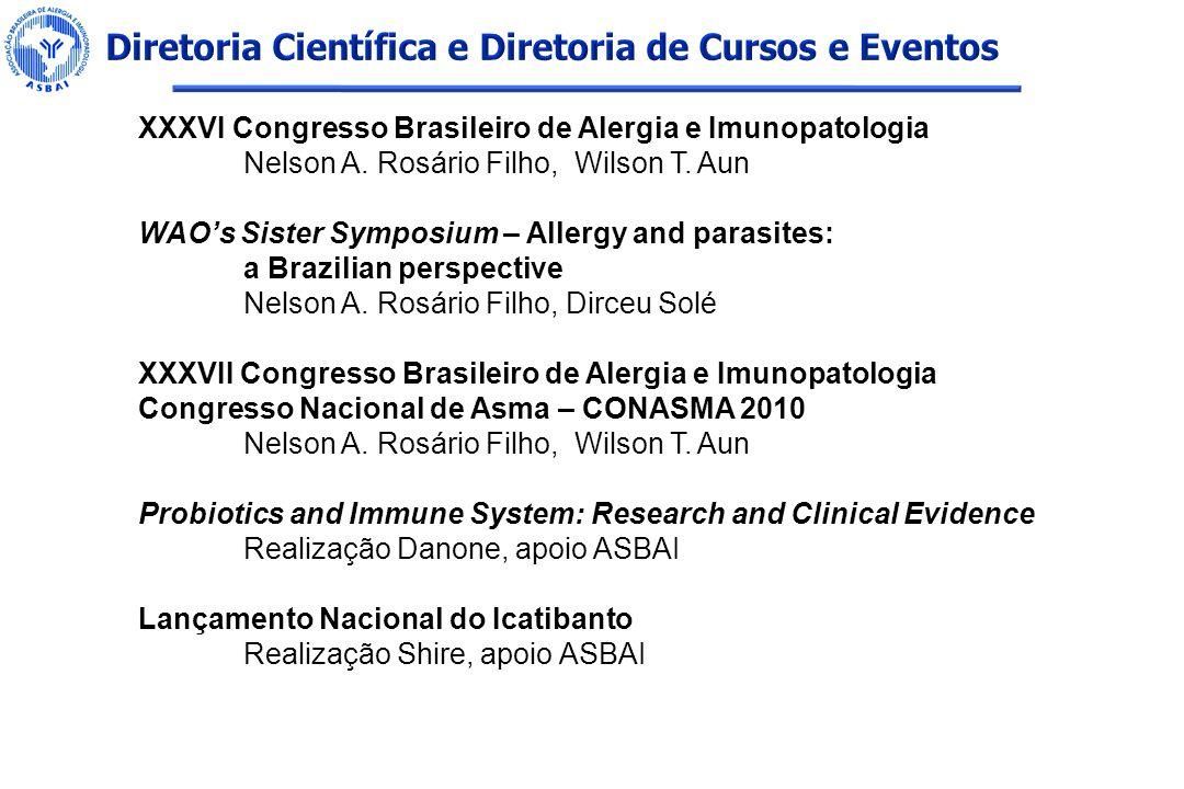 XXXVI Congresso Brasileiro de Alergia e Imunopatologia Nelson A. Rosário Filho, Wilson T. Aun WAO's Sister Symposium – Allergy and parasites: a Brazil