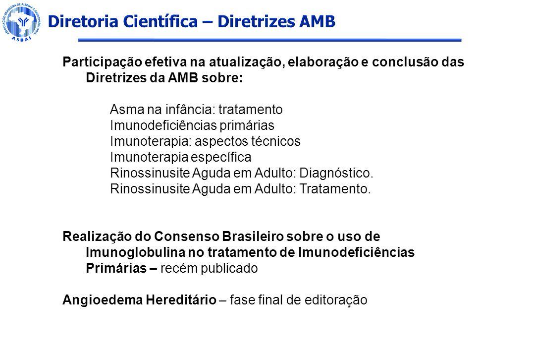 Participação efetiva na atualização, elaboração e conclusão das Diretrizes da AMB sobre: Asma na infância: tratamento Imunodeficiências primárias Imun