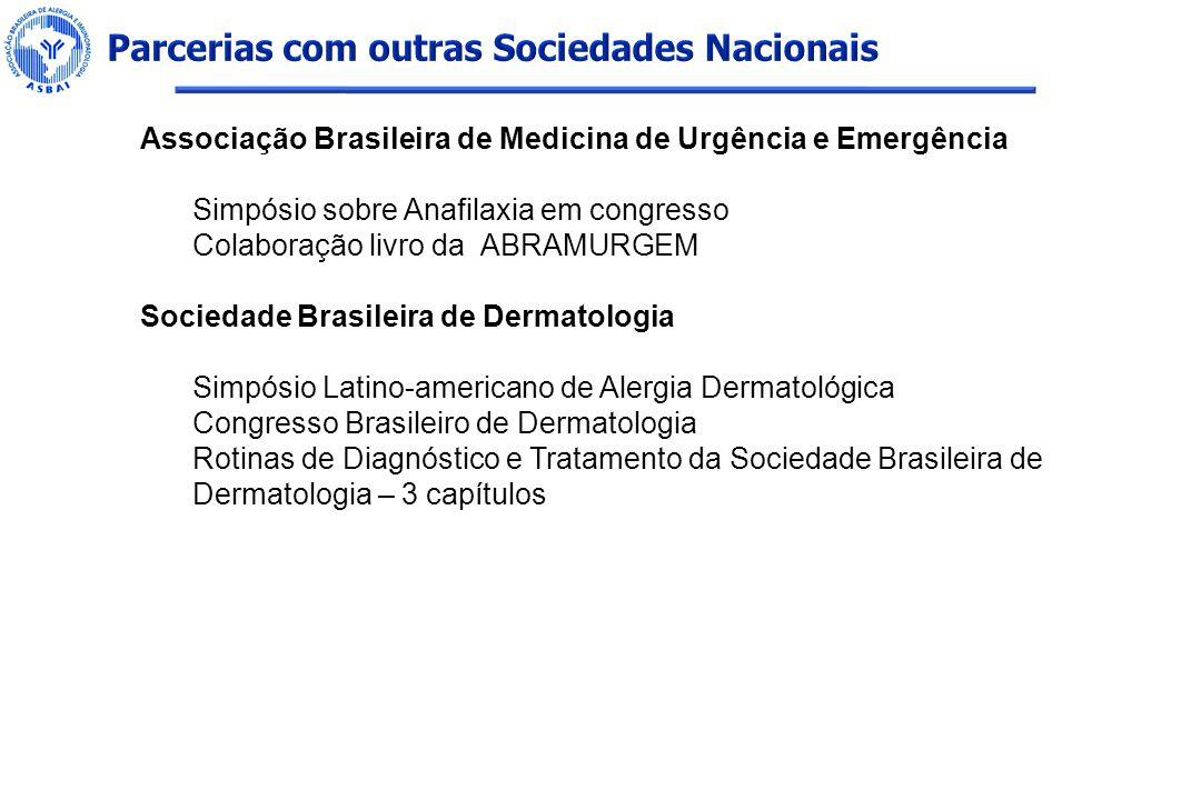 Associação Brasileira de Medicina de Urgência e Emergência Simpósio sobre Anafilaxia em congresso Colaboração livro da ABRAMURGEM Sociedade Brasileira