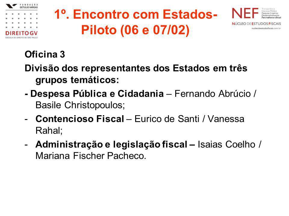 1º. Encontro com Estados- Piloto (06 e 07/02) Oficina 3 Divisão dos representantes dos Estados em três grupos temáticos: - Despesa Pública e Cidadania