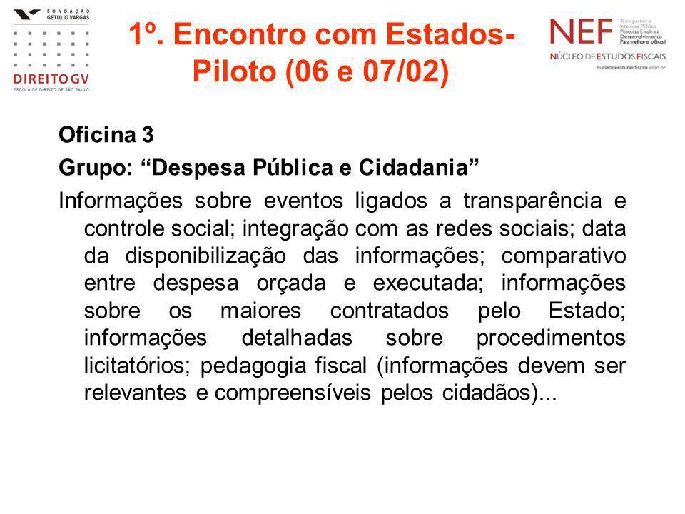 """1º. Encontro com Estados- Piloto (06 e 07/02) Oficina 3 Grupo: """"Despesa Pública e Cidadania"""" Informações sobre eventos ligados a transparência e contr"""