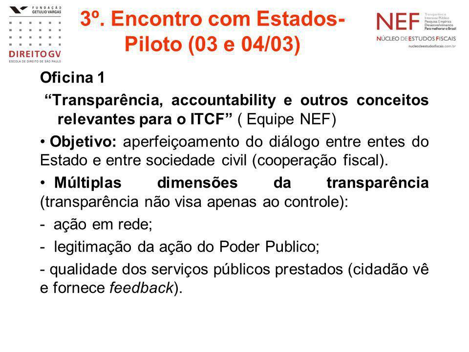 """3º. Encontro com Estados- Piloto (03 e 04/03) Oficina 1 """"Transparência, accountability e outros conceitos relevantes para o ITCF"""" ( Equipe NEF) Objeti"""