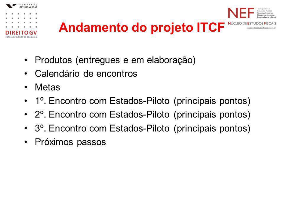 Andamento do projeto ITCF Produtos (entregues e em elaboração) Calendário de encontros Metas 1º. Encontro com Estados-Piloto (principais pontos) 2º. E