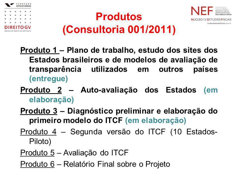 Produtos (Consultoria 001/2011) Produto 1 – Plano de trabalho, estudo dos sites dos Estados brasileiros e de modelos de avaliação de transparência utilizados em outros países (entregue) Produto 2 – Auto-avaliação dos Estados (em elaboração) Produto 3 – Diagnóstico preliminar e elaboração do primeiro modelo do ITCF (em elaboração) Produto 4 – Segunda versão do ITCF (10 Estados- Piloto) Produto 5 – Avaliação do ITCF Produto 6 – Relatório Final sobre o Projeto