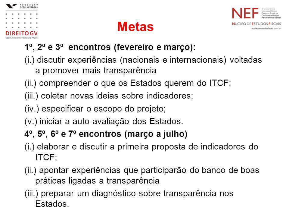 Metas 1º, 2º e 3º encontros (fevereiro e março): (i.) discutir experiências (nacionais e internacionais) voltadas a promover mais transparência (ii.)