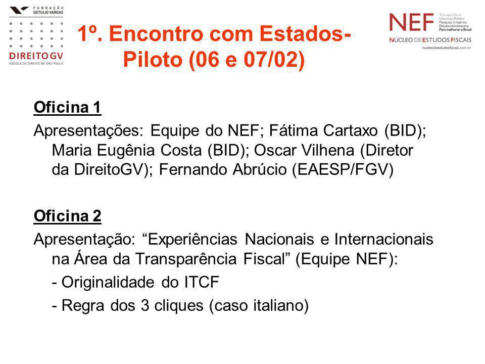 1º. Encontro com Estados- Piloto (06 e 07/02) Oficina 1 Apresentações: Equipe do NEF; Fátima Cartaxo (BID); Maria Eugênia Costa (BID); Oscar Vilhena (