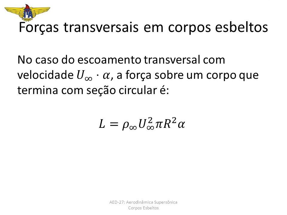 Forças transversais em corpos esbeltos AED-27: Aerodinâmica Supersônica Corpos Esbeltos