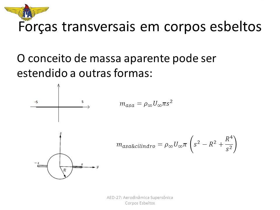 Forças transversais em corpos esbeltos O conceito de massa aparente pode ser estendido a outras formas: AED-27: Aerodinâmica Supersônica Corpos Esbelt