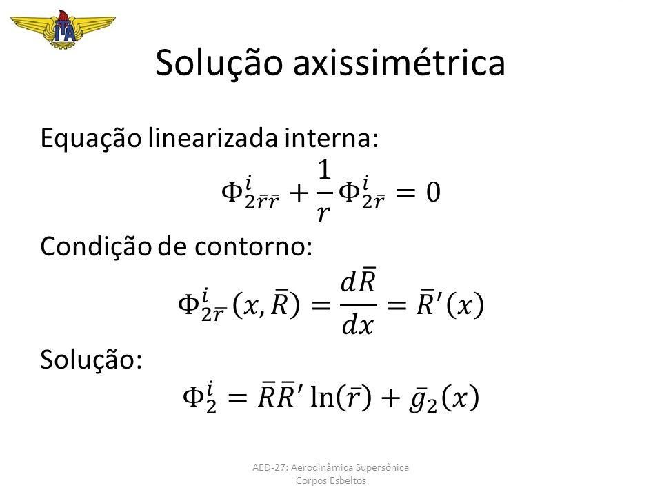 Solução axissimétrica AED-27: Aerodinâmica Supersônica Corpos Esbeltos