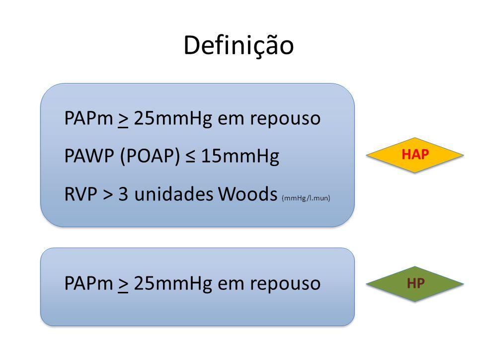 Definição PAPm > 25mmHg em repouso PAWP (POAP) ≤ 15mmHg RVP > 3 unidades Woods (mmHg/l.mun) PAPm > 25mmHg em repouso HAP HP