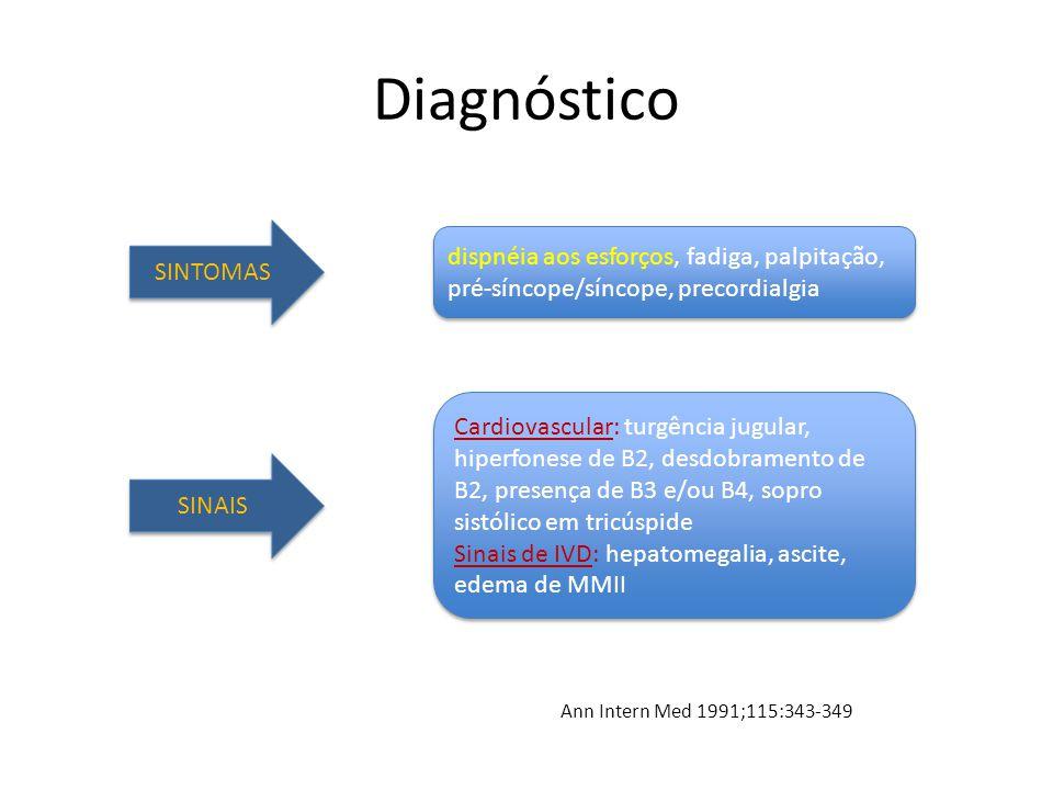Diagnóstico SINTOMAS dispnéia aos esforços, fadiga, palpitação, pré-síncope/síncope, precordialgia dispnéia aos esforços, fadiga, palpitação, pré-síncope/síncope, precordialgia SINAIS Cardiovascular: turgência jugular, hiperfonese de B2, desdobramento de B2, presença de B3 e/ou B4, sopro sistólico em tricúspide Sinais de IVD: hepatomegalia, ascite, edema de MMII Cardiovascular: turgência jugular, hiperfonese de B2, desdobramento de B2, presença de B3 e/ou B4, sopro sistólico em tricúspide Sinais de IVD: hepatomegalia, ascite, edema de MMII Ann Intern Med 1991;115:343-349