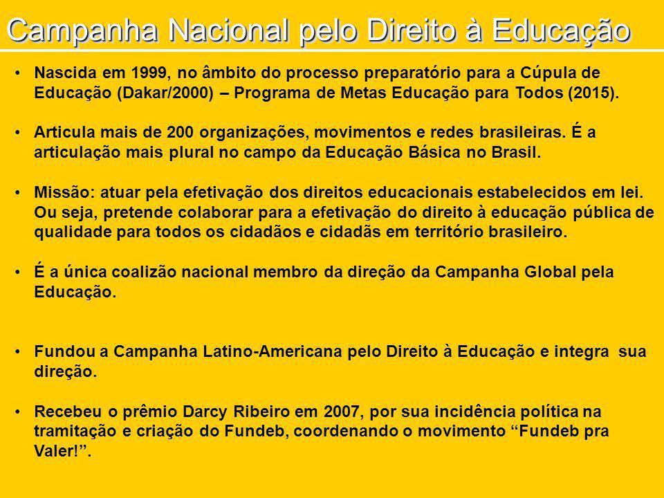 Campanha Nacional pelo Direito à Educação Nascida em 1999, no âmbito do processo preparatório para a Cúpula de Educação (Dakar/2000) – Programa de Met