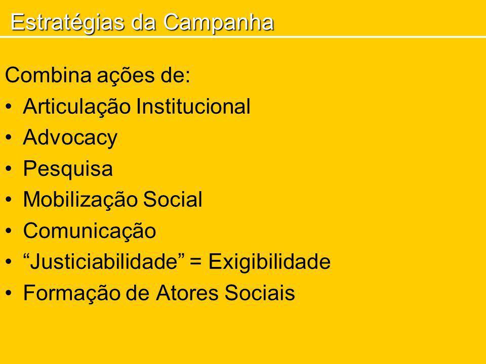 """Combina ações de: Articulação Institucional Advocacy Pesquisa Mobilização Social Comunicação """"Justiciabilidade"""" = Exigibilidade Formação de Atores Soc"""